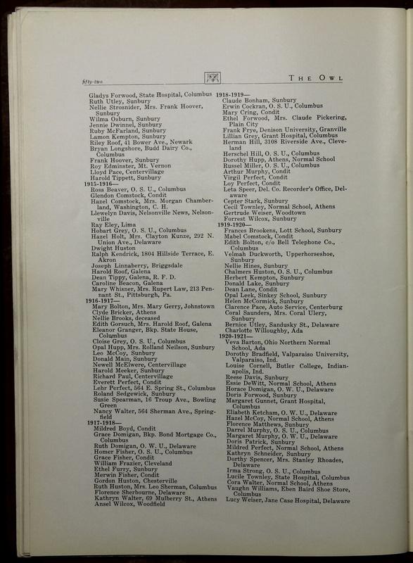 The Owl, Vol. II, 1922 (p.54)