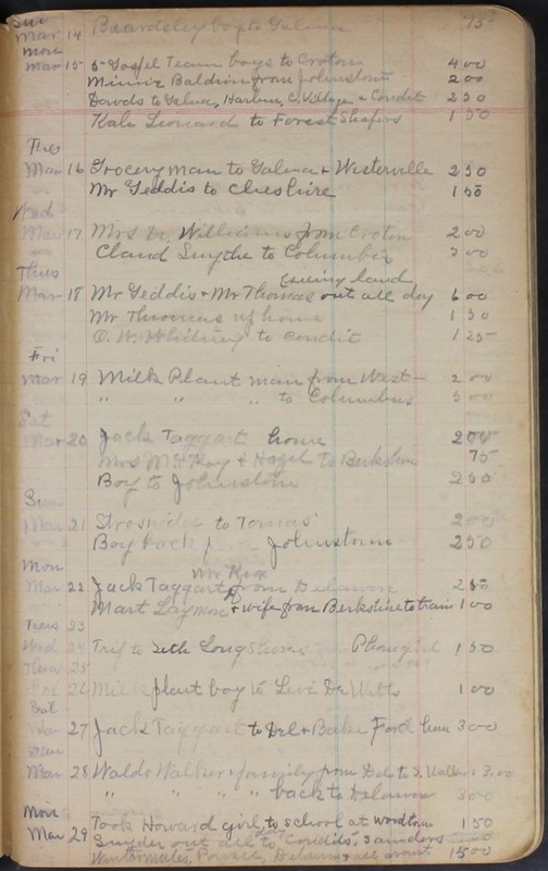 Hopkins House Day Book 1920-1925 (p.11)