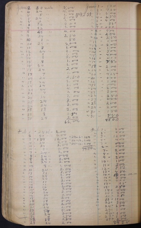 Hopkins House Day Book 1920-1925 (p.138)