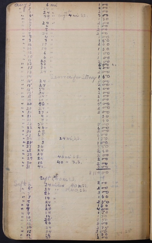 Hopkins House Day Book 1920-1925 (p.173)