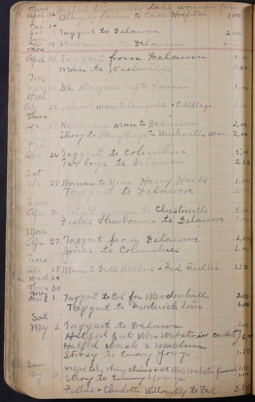 Hopkins House Day Book 1920-1925 (p.146)