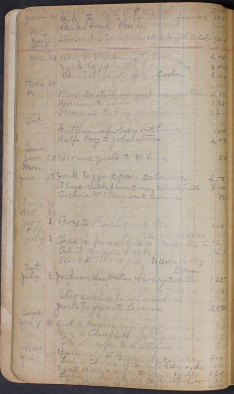 Hopkins House Day Book 1920-1925 (p.18)