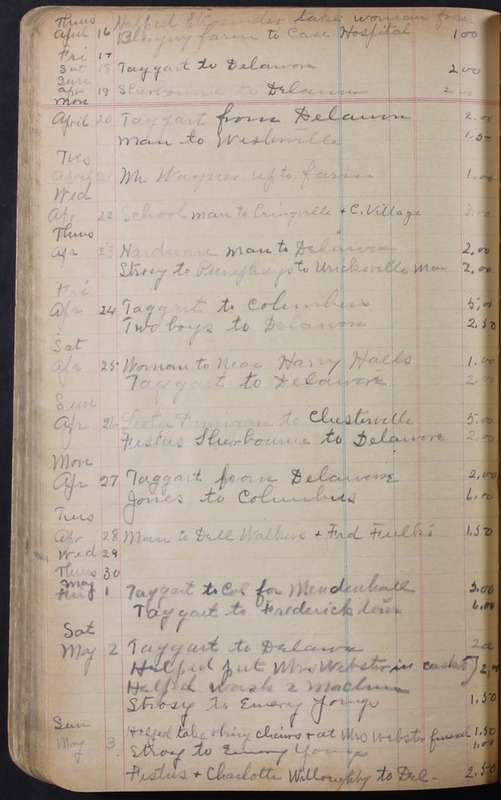 Hopkins House Day Book 1920-1925 (p.112)